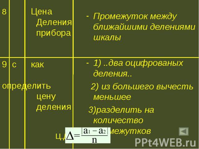 Промежуток между ближайшими делениями шкалы1) ..два оцифрованых деления.. 2) из большего вычесть меньшее 3)разделить на количество промежутков