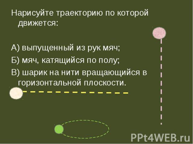 Нарисуйте траекторию по которой движется:А) выпущенный из рук мяч;Б) мяч, катящийся по полу;В) шарик на нити вращающийся в горизонтальной плоскости.