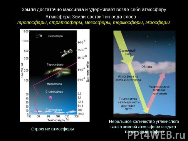ЗемлядостаточномассивнаиудерживаетвозлесебяатмосферуАтмосфераЗемлисостоитизрядаслоев– тропосферы, стратосферы, мезосферы, термосферы, экзосферы.СтроениеатмосферыНебольшоеколичествоуглекислого газавземнойатмосфересоздает парнико…