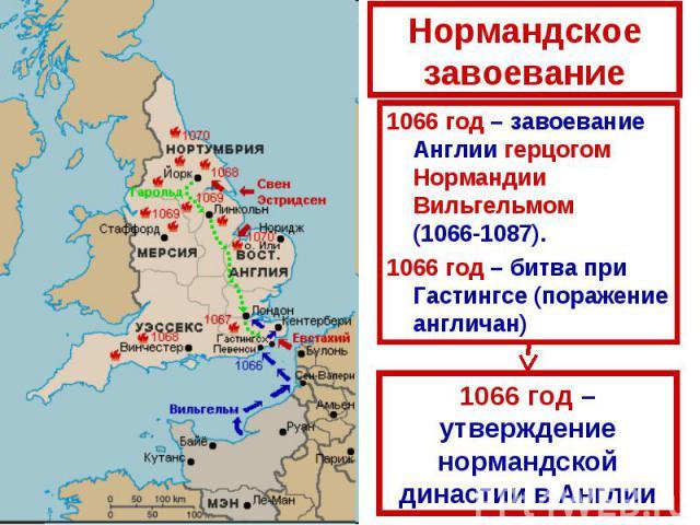 Нормандское завоевание 1066 год – завоевание Англии герцогом Нормандии Вильгельмом (1066-1087).1066 год – битва при Гастингсе (поражение англичан)1066 год – утверждение нормандской династии в Англии