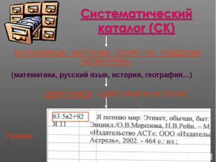 Систематический каталог (СК) КАТАЛОЖНЫЕ КАРТОЧКИ СТОЯТ ПО РАЗДЕЛАМ ЛИТЕРАТУРЫ (м