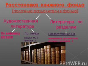 Расстановка книжного фонда (полочные разделители в фонде) Художественная литерат