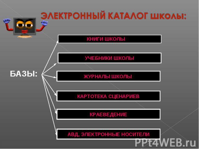 ЭЛЕКТРОННЫЙ КАТАЛОГ школы: