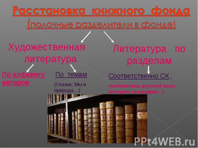 Расстановка книжного фонда (полочные разделители в фонде) Художественная литератураЛитература по разделам