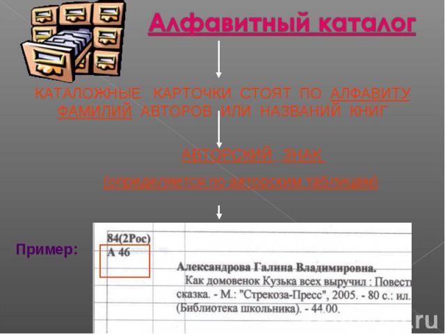 Алфавитный каталог (АК) КАТАЛОЖНЫЕ КАРТОЧКИ СТОЯТ ПО АЛФАВИТУ ФАМИЛИЙ АВТОРОВ ИЛИ НАЗВАНИЙ КНИГ АВТОРСКИЙ ЗНАК (определяется по авторским таблицам)