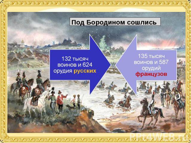 Под Бородином сошлись 132 тысяч воинов и 624 орудия русских135 тысяч воинов и 587 орудий французов