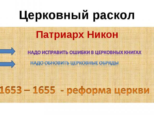 Церковный раскол Патриарх НиконНадо исправить ошибки в церковных книгах Надо обновить церковные обряды 1653 – 1655 - реформа церкви