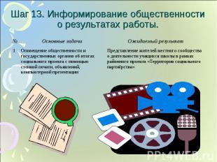 Шаг 13. Информирование общественности о результатах работы.
