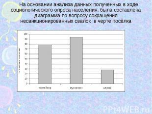 На основании анализа данных полученных в ходе социологического опроса населения,