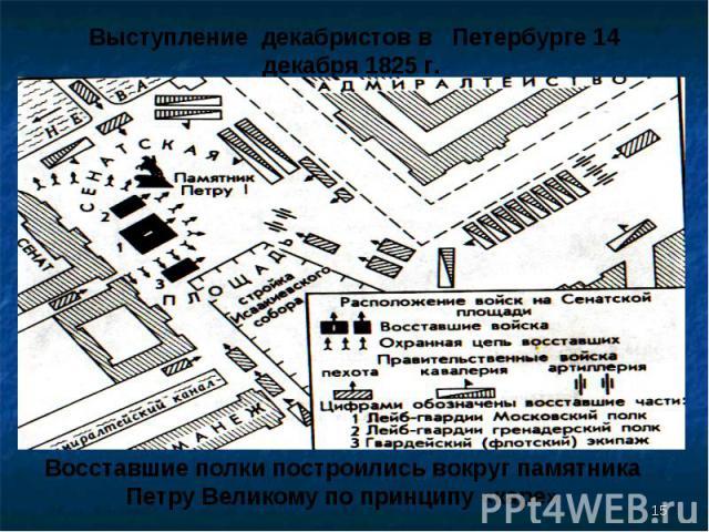 Выступление декабристов в Петербурге 14 декабря 1825 г. Восставшие полки построились вокруг памятника Петру Великому по принципу «каре»