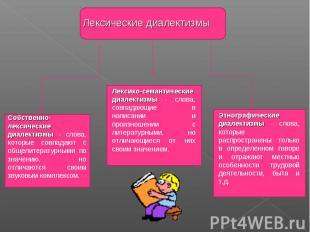 Лексические диалектизмы Собственно-лексические диалектизмы - слова, которые совп