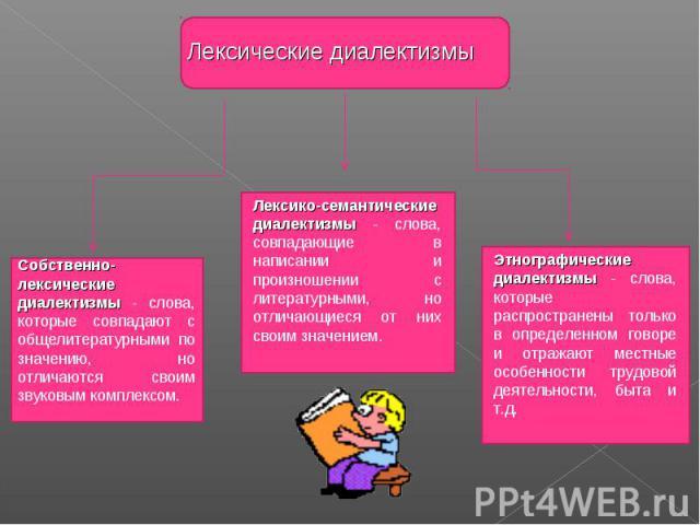 Лексические диалектизмы Собственно-лексические диалектизмы - слова, которые совпадают с общелитературными по значению, но отличаются своим звуковым комплексом.Лексико-семантические диалектизмы - слова, совпадающие в написании и произношении с литера…