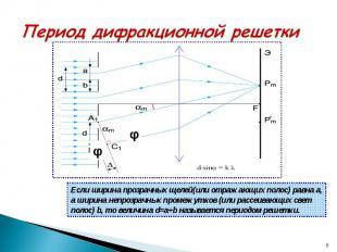 Период дифракционной решетки Если ширина прозрачных щелей(или отражающих полос)