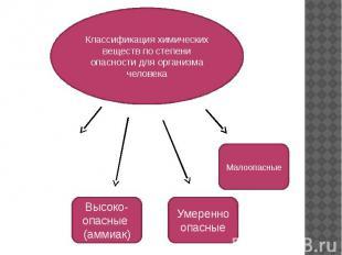 Классификация химических веществ по степени опасности для организма человека