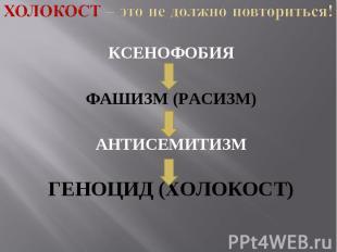 Холокост – это не должно повториться! КСЕНОФОБИЯФАШИЗМ (РАСИЗМ)АНТИСЕМИТИЗМГЕНОЦ