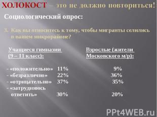 Холокост – это не должно повториться! Социологический опрос:3. Как вы относитесь