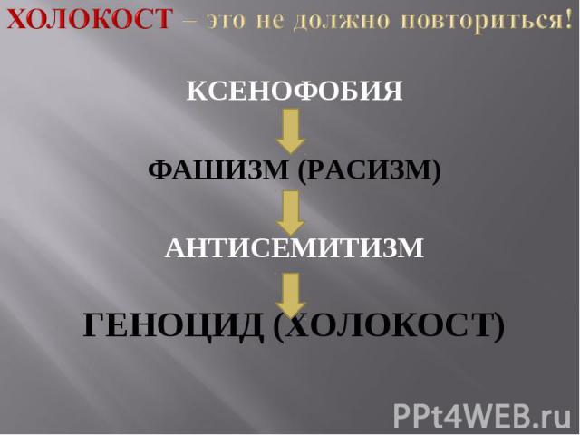 Холокост – это не должно повториться! КСЕНОФОБИЯФАШИЗМ (РАСИЗМ)АНТИСЕМИТИЗМГЕНОЦИД (ХОЛОКОСТ)