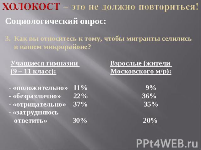 Холокост – это не должно повториться! Социологический опрос:3. Как вы относитесь к тому, чтобы мигранты селились в вашем микрорайоне? Учащиеся гимназии Взрослые (жители (9 – 11 класс): Московского м/р): - «положительно» 11% 9% - «безразлично» 22% 36…