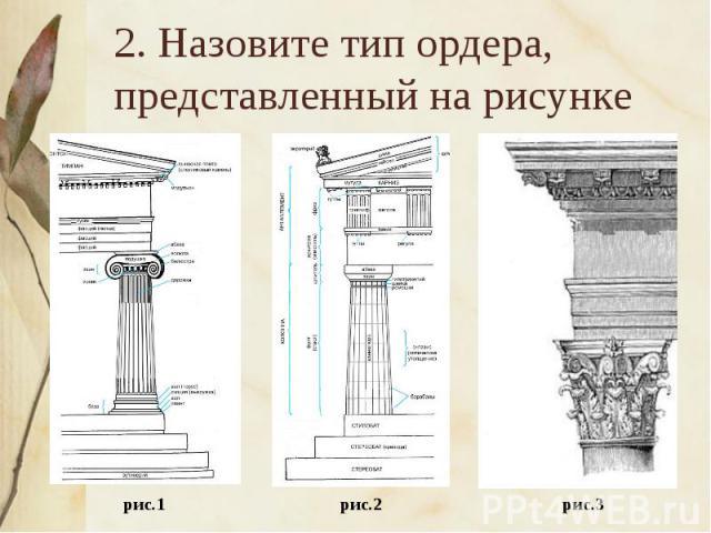 2. Назовите тип ордера, представленный на рисунке