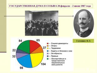 ГОСУДАРСТВЕННАЯ ДУМА II СОЗЫВА 20 февраля – 2 июня 1907 года