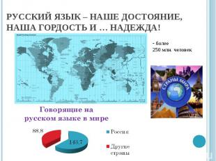 Русский язык – наше достояние, наша гордость и … надежда! более 250 млн. человек