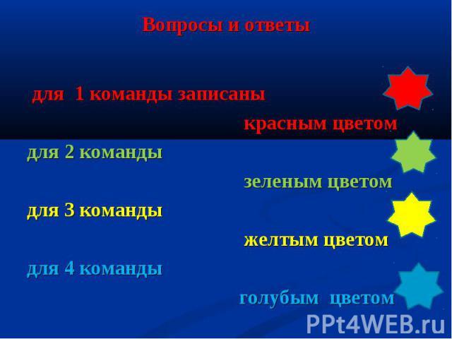 Вопросы и ответы для 1 команды записаны красным цветом для 2 команды зеленым цветомдля 3 команды желтым цветомдля 4 команды голубым цветом
