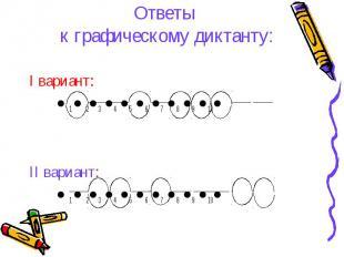 Ответы к графическому диктанту: I вариант: ● 1 ● 2●3 ●4 ●5 ●6 ●7 ●8 ●9 ●10●II ва