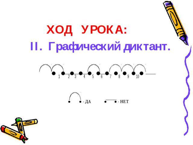 ХОД УРОКА: II. Графический диктант. ● 1 ● 2●3 ●4 ●5 ●6 ●7 ●8 ●9 ●10● ● ● - ДА ● ● - НЕТ