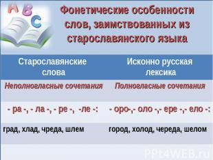 Фонетические особенности слов, заимствованных из старославянского языка