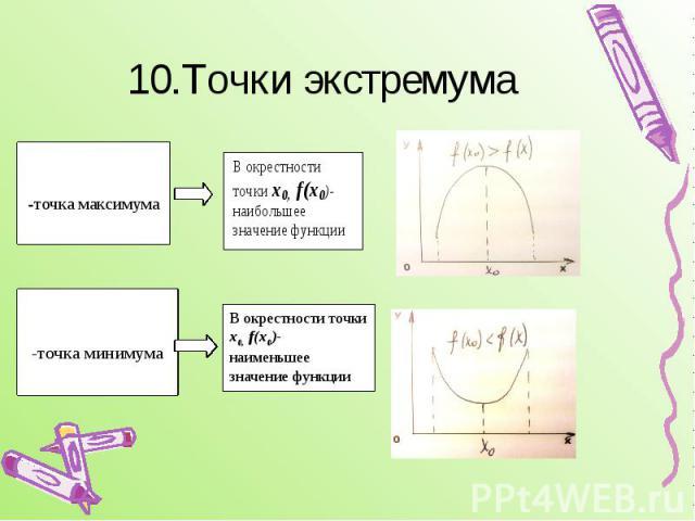 10.Точки экстремума