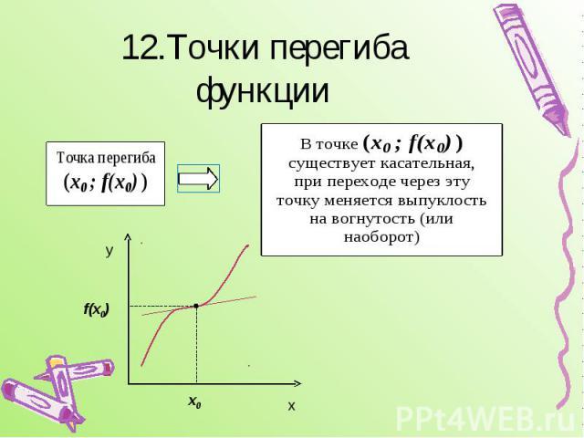 12.Точки перегиба функции