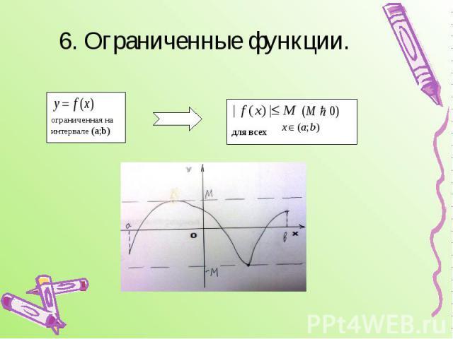 6. Ограниченные функции.