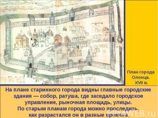 План города Олонца. ХVII в.На плане старинного города видны главные городские зд