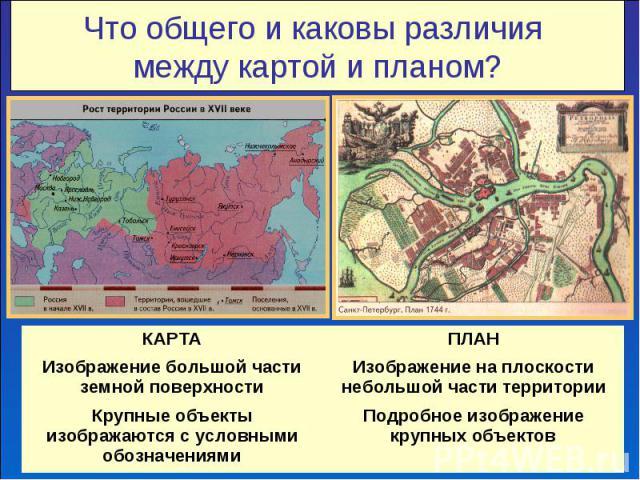 Что общего и каковы различия между картой и планом?