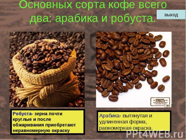 Основных сорта кофе всего два: арабика и робуста. Робуста- зерна почти круглые и после обжаривания приобретают неравномерную окраскуАрабика- вытянутая и удлиненная форма, равномерная окраска.