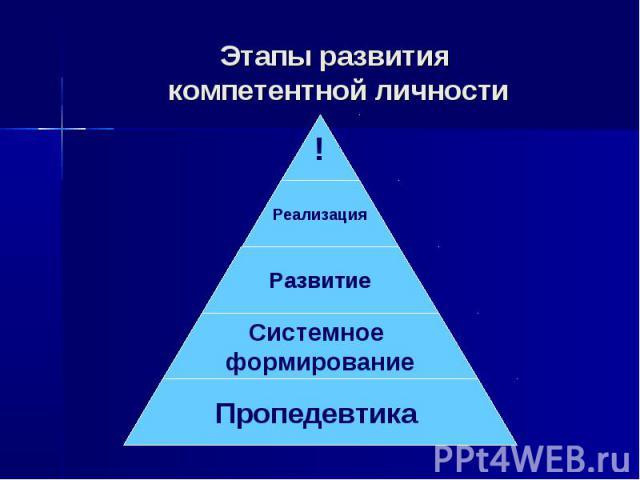 Этапы развития компетентной личности