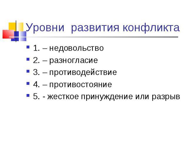 Уровни развития конфликта 1. – недовольство2. – разногласие3. – противодействие4. – противостояние5. - жесткое принуждение или разрыв