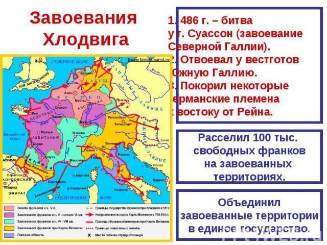 Завоевания Хлодвига 486 г. – битва у г. Суассон (завоевание Северной Галлии).2. Отвоевал у вестготов Южную Галлию.3. Покорил некоторые германские племена к востоку от Рейна.Расселил 100 тыс. свободных франковна завоеванных территориях.Объединилзавое…