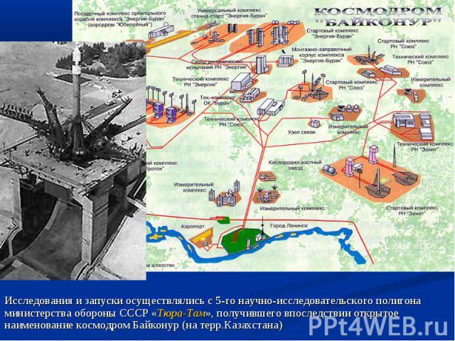 Исследования и запуски осуществлялись с 5-го научно-исследовательского полигона министерства обороны СССР «Тюра-Там», получившего впоследствии открытое наименование космодром Байконур (на терр.Казахстана)