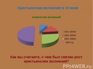 Крестьянские волнения в 19 векеКак вы считаете, с чем был связан рост крестьянск