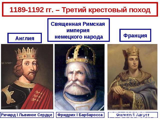 1189-1192 гг. – Третий крестовый поход Священная Римская империя немецкого народа