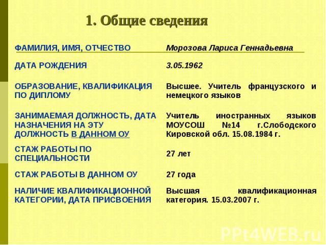 1. Общие сведения