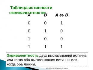 Таблица истинности эквивалентности: Эквивалентность двух высказываний истинна ил