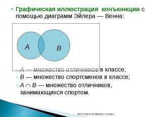 Графическая иллюстрация конъюнкции с помощью диаграмм Эйлера — Венна:A — множест