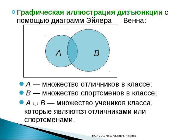 Графическая иллюстрация дизъюнкции с помощью диаграмм Эйлера — Венна:A — множество отличников в классе;B — множество спортсменов в классе;A B — множество учеников класса, которые являются отличниками или спортсменами.
