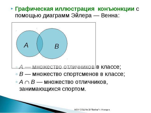 Графическая иллюстрация конъюнкции с помощью диаграмм Эйлера — Венна:A — множество отличников в классе;B — множество спортсменов в классе;A B — множество отличников, занимающихся спортом.