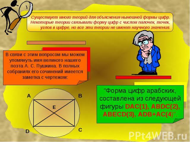 Существует много теорий для объяснения нынешней формы цифр. Некоторые теории связывали форму цифр с числом палочек, точек, углов в цифре, но все эти теории не имеют научного значения.В связи с этим вопросом мы можем упомянуть имя великого нашего поэ…