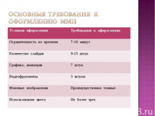 Основные требования к оформлению ММП