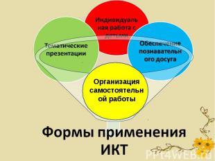 Формы применения ИКТ