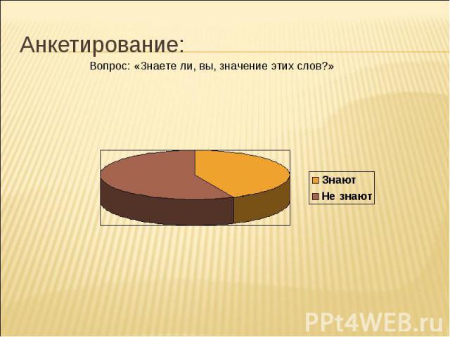 Анкетирование: Вопрос: «Знаете ли, вы, значение этих слов?»